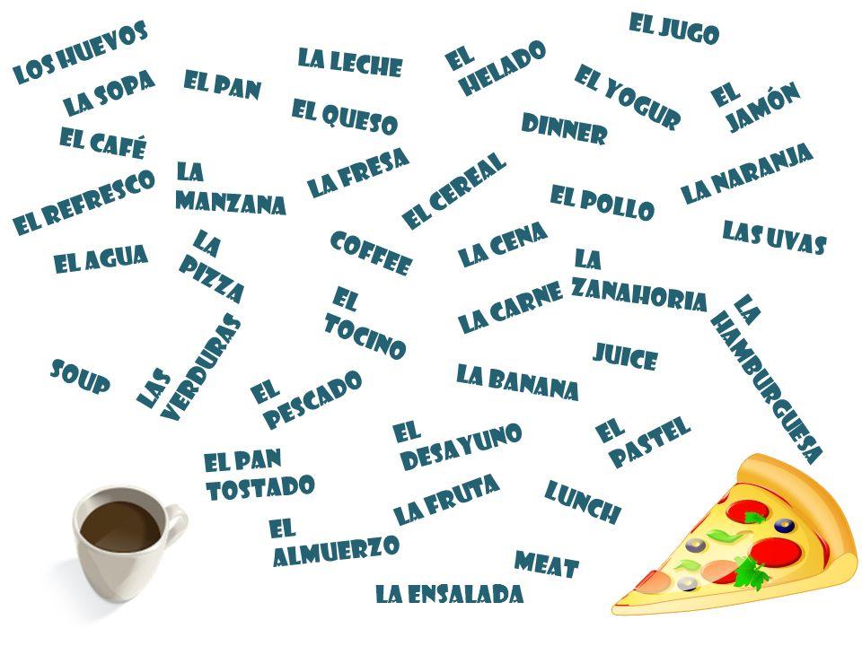 Los huevos El jugo El helado La leche La sopa El pan El jamón El yogur