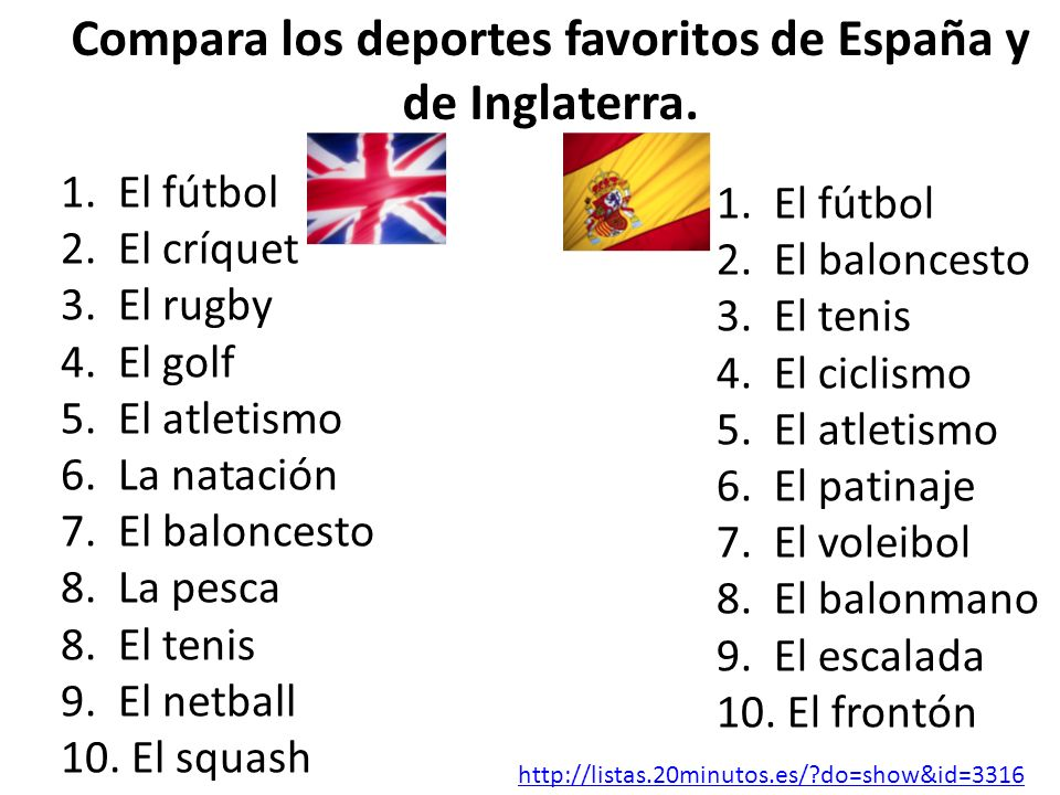 Compara los deportes favoritos de España y de Inglaterra.