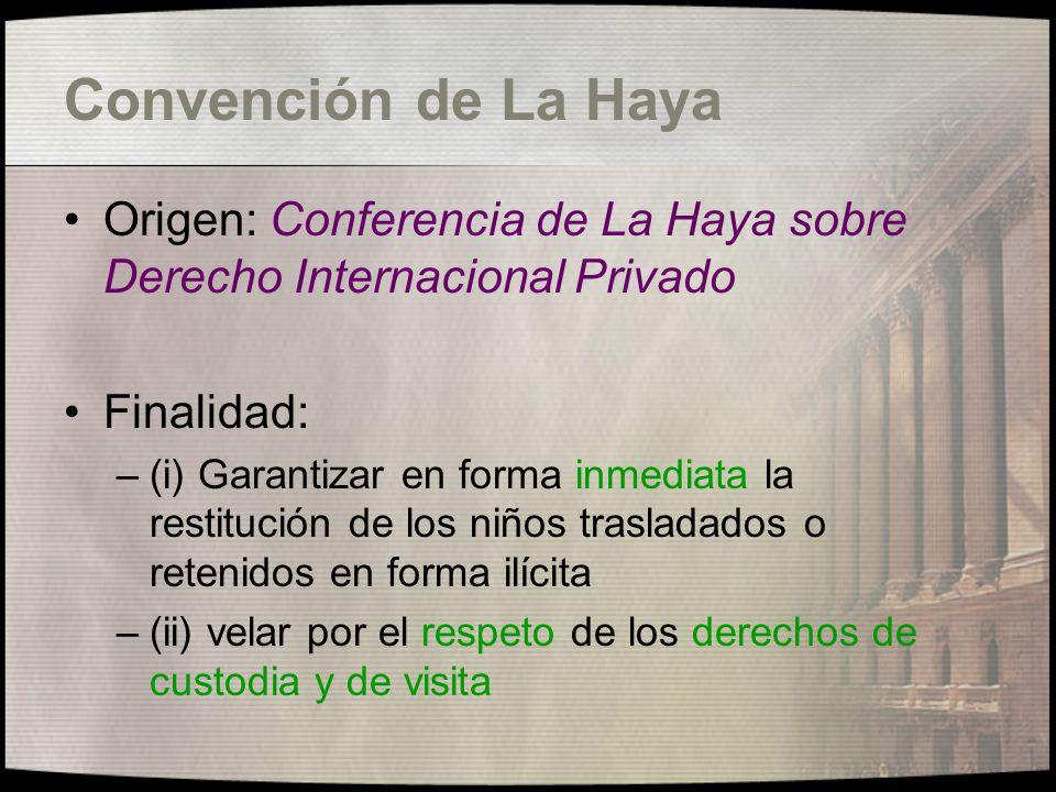 Convención de La Haya Origen: Conferencia de La Haya sobre Derecho Internacional Privado. Finalidad: