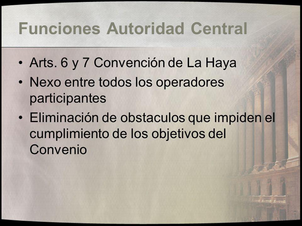 Funciones Autoridad Central