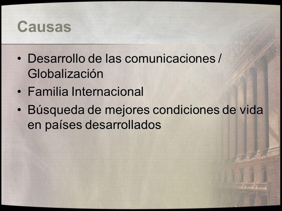 Causas Desarrollo de las comunicaciones / Globalización