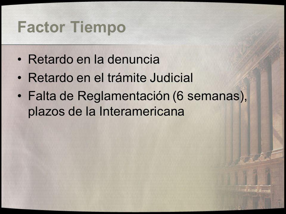Factor Tiempo Retardo en la denuncia Retardo en el trámite Judicial
