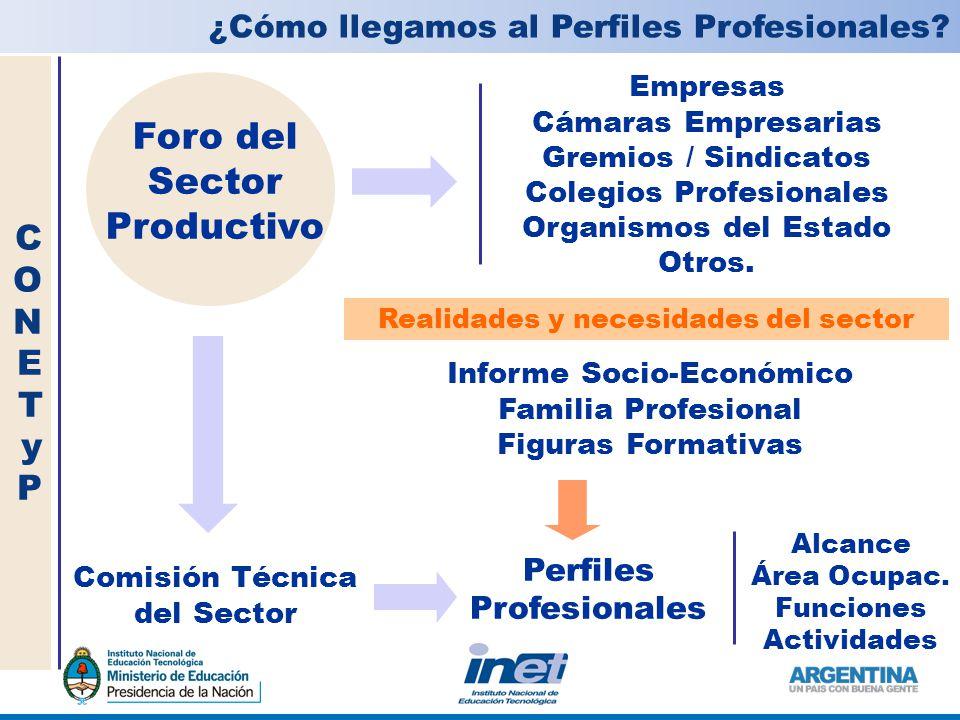 Foro del Sector Productivo