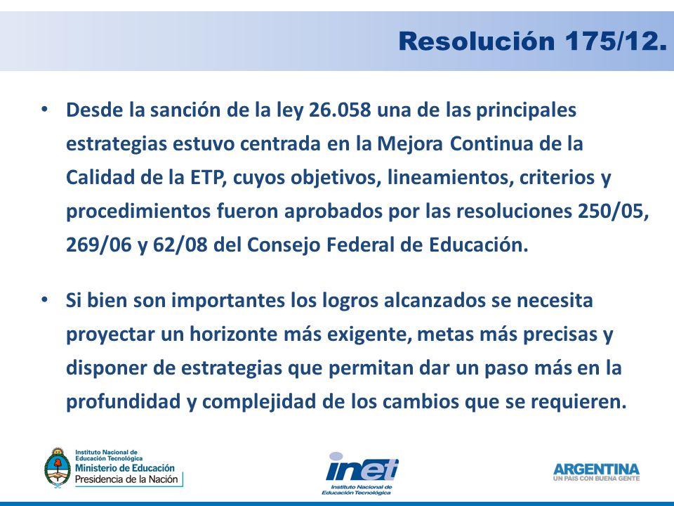 Resolución 175/12.