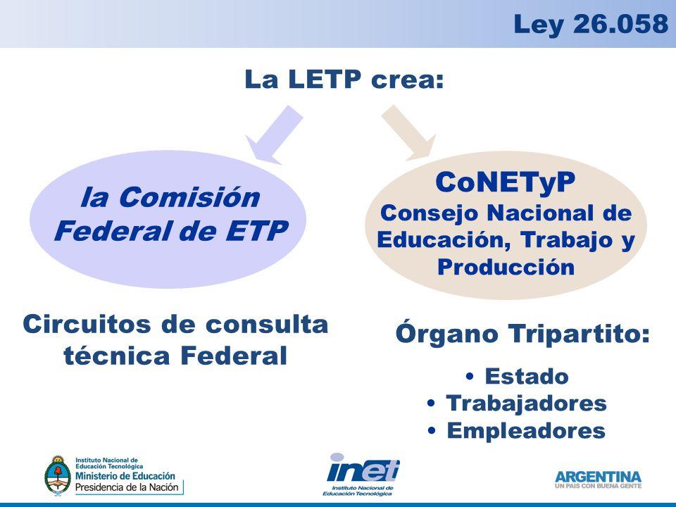 la Comisión Federal de ETP