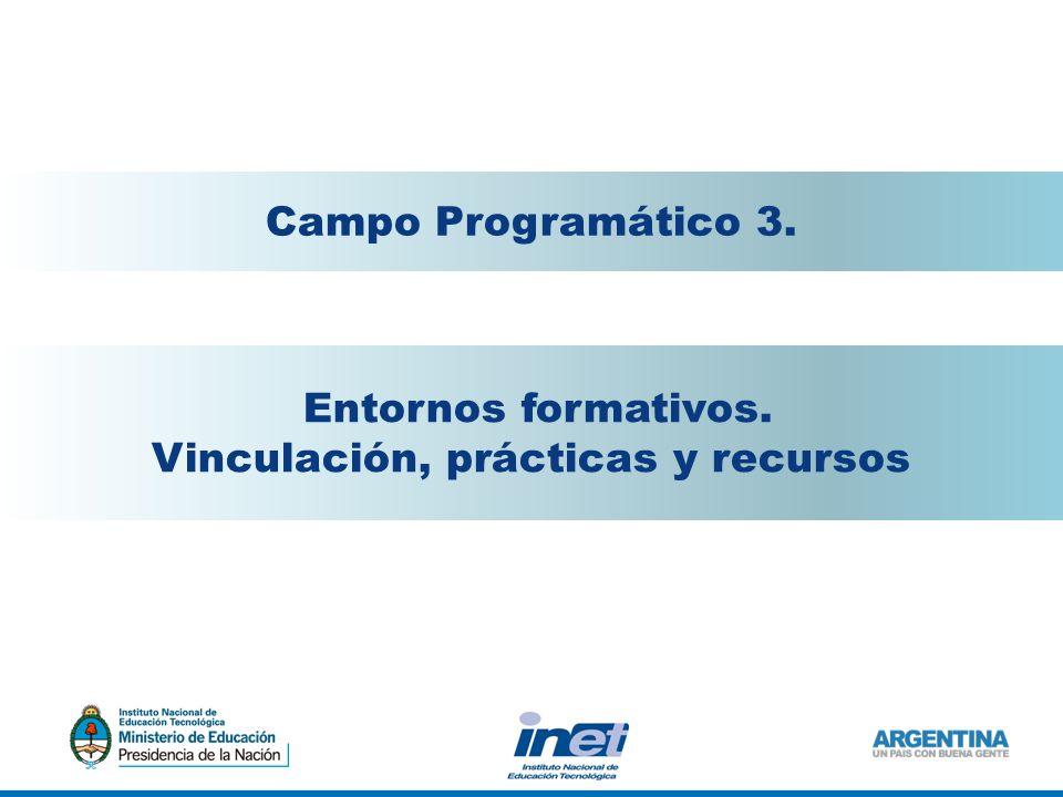 Entornos formativos. Vinculación, prácticas y recursos