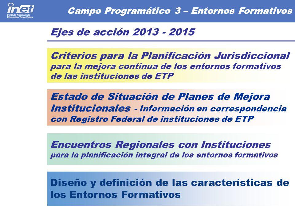 Encuentros Regionales con Instituciones