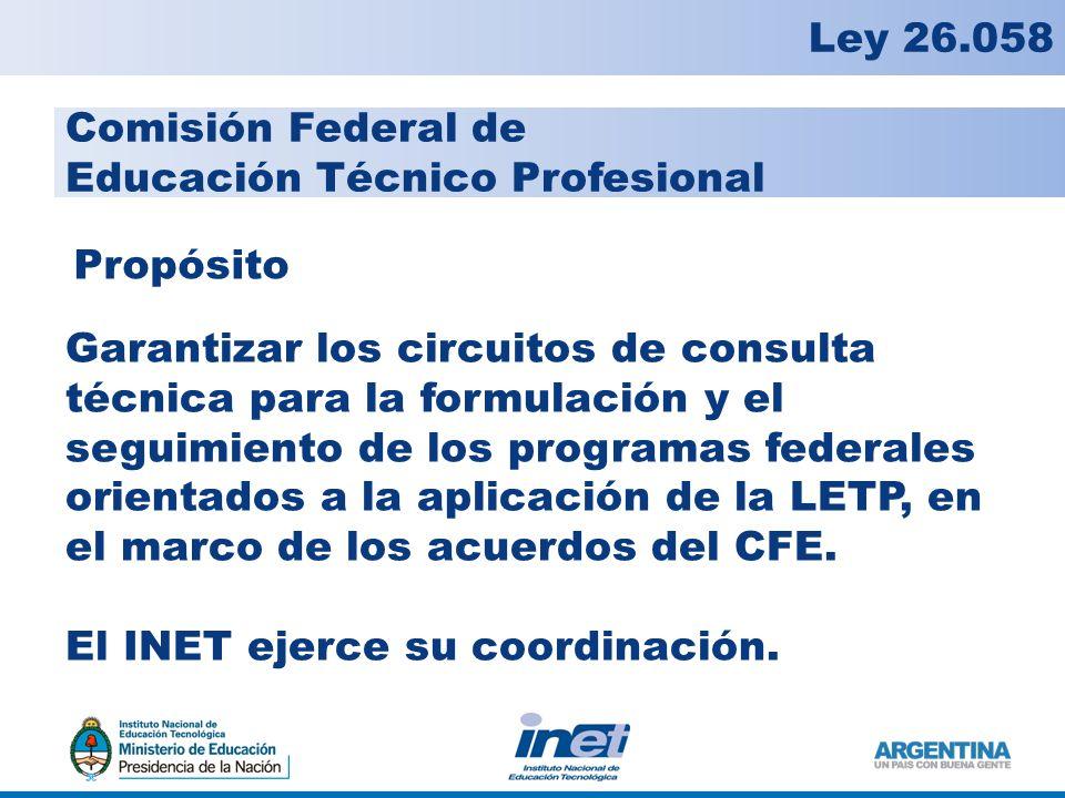Comisión Federal de Educación Técnico Profesional
