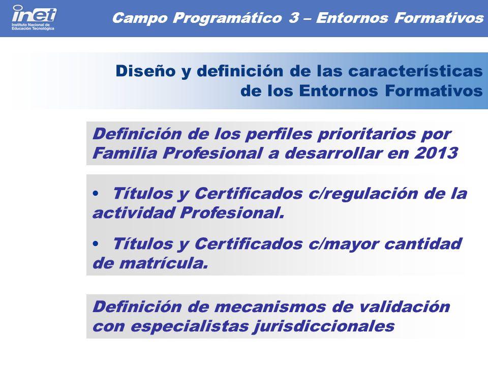 Diseño y definición de las características de los Entornos Formativos