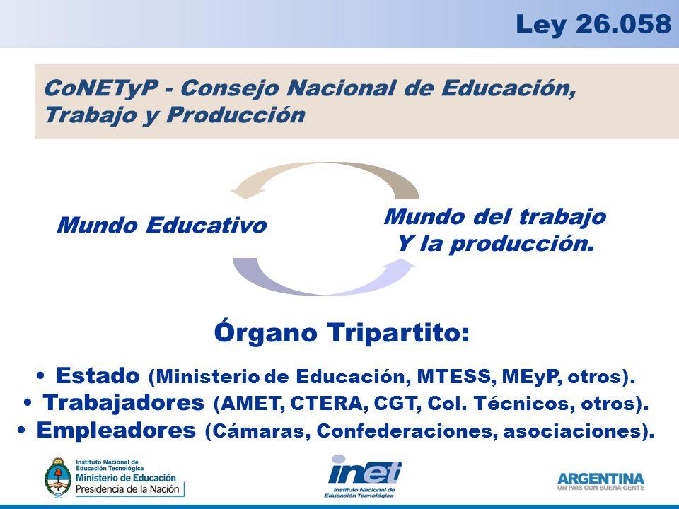 CoNETyP - Consejo Nacional de Educación, Trabajo y Producción