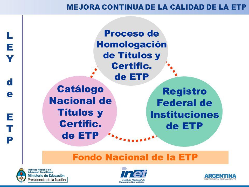 Nacional de Títulos y Certific.