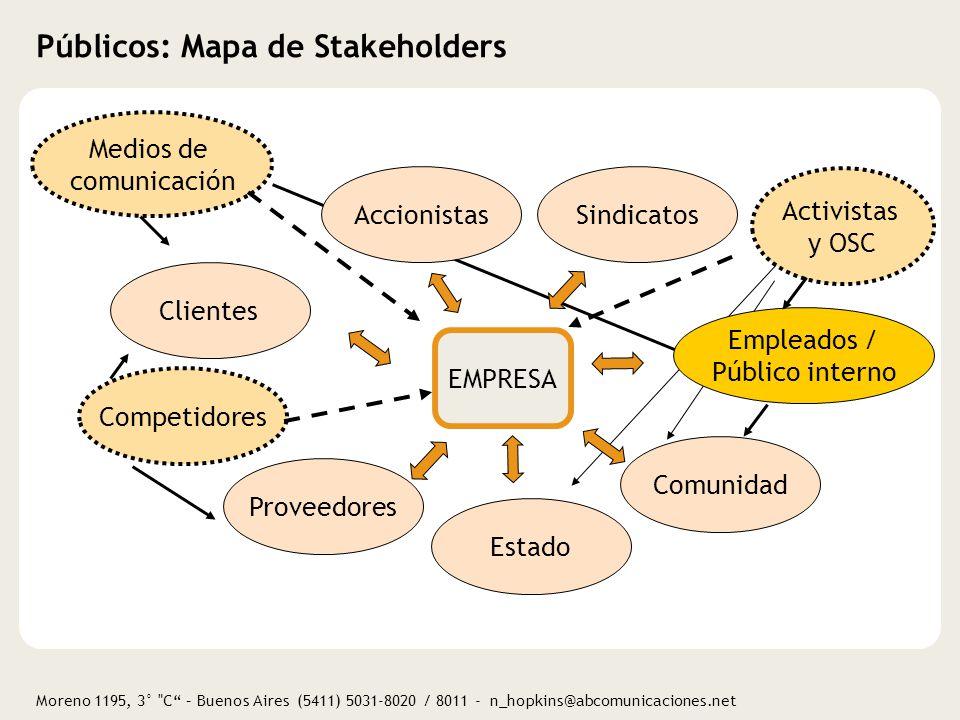 Públicos: Mapa de Stakeholders