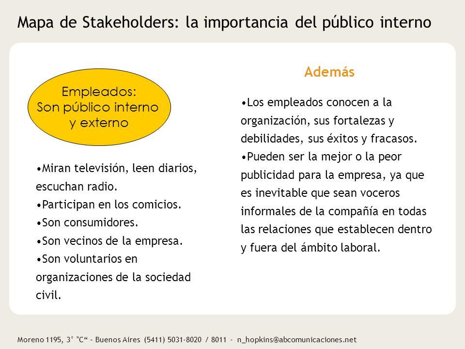 Mapa de Stakeholders: la importancia del público interno