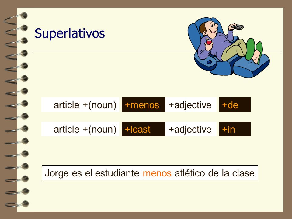 Superlativos article +(noun) +menos +least +adjective +de +in