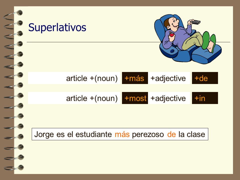 Superlativos article +(noun) +más +most +adjective +de +in
