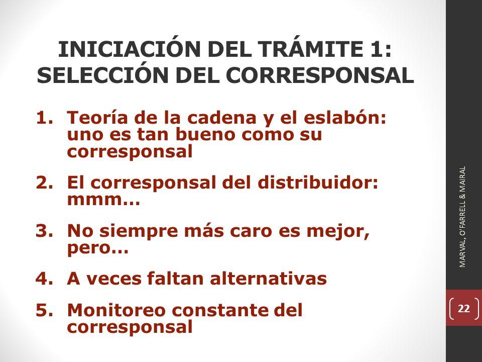 INICIACIÓN DEL TRÁMITE 1: SELECCIÓN DEL CORRESPONSAL