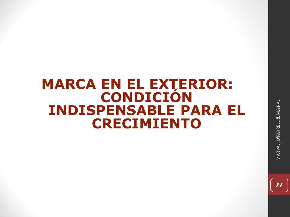 MARCA EN EL EXTERIOR: CONDICIÓN INDISPENSABLE PARA EL CRECIMIENTO
