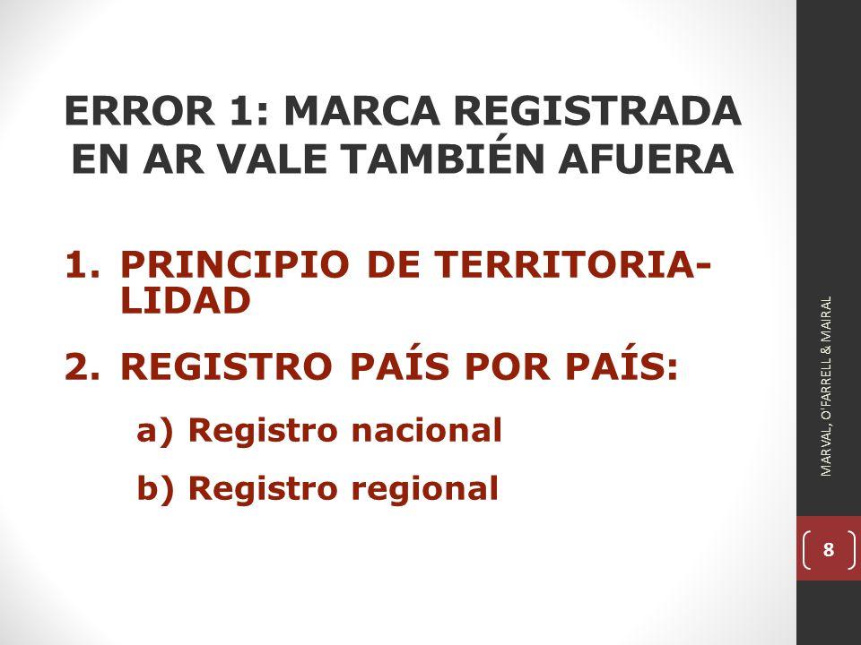 ERROR 1: MARCA REGISTRADA EN AR VALE TAMBIÉN AFUERA
