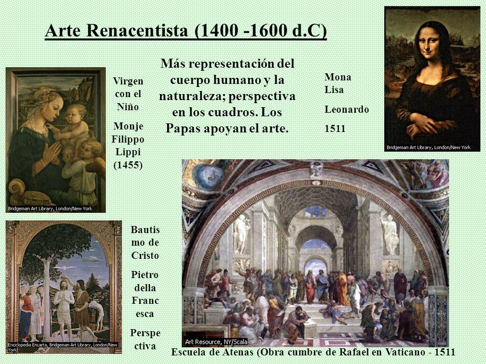 Arte Renacentista (1400 -1600 d.C) Pietro della Francesca