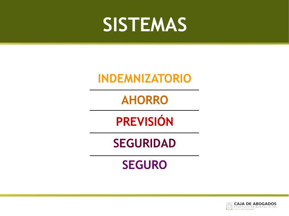 SISTEMAS INDEMNIZATORIO AHORRO PREVISIÓN SEGURIDAD SEGURO