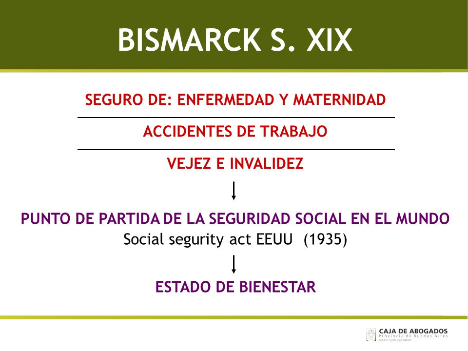 BISMARCK S. XIX SEGURO DE: ENFERMEDAD Y MATERNIDAD