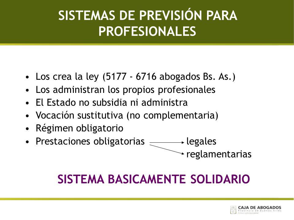 SISTEMAS DE PREVISIÓN PARA PROFESIONALES SISTEMA BASICAMENTE SOLIDARIO