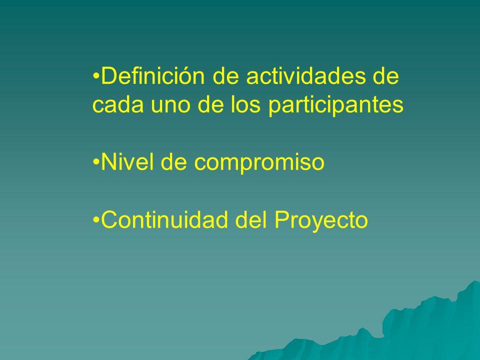 Definición de actividades de cada uno de los participantes