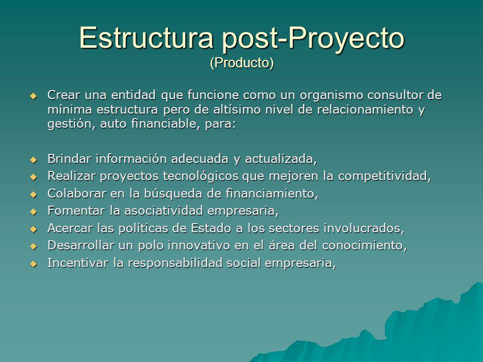 Estructura post-Proyecto (Producto)