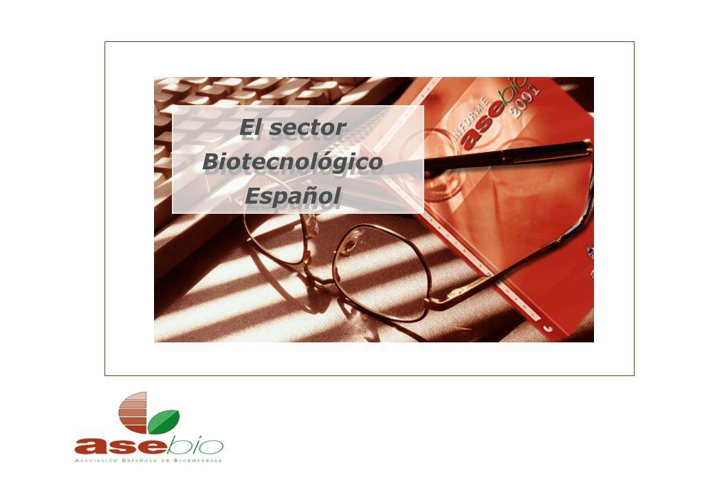 El sector Biotecnológico Español