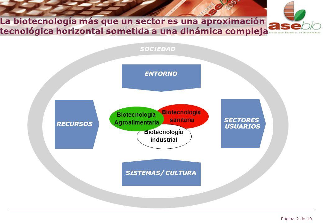 La biotecnología más que un sector es una aproximación tecnológica horizontal sometida a una dinámica compleja