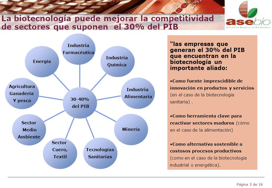 La biotecnología puede mejorar la competitividad de sectores que suponen el 30% del PIB