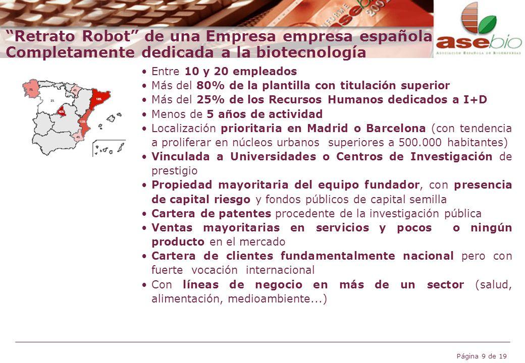 Retrato Robot de una Empresa empresa española Completamente dedicada a la biotecnología
