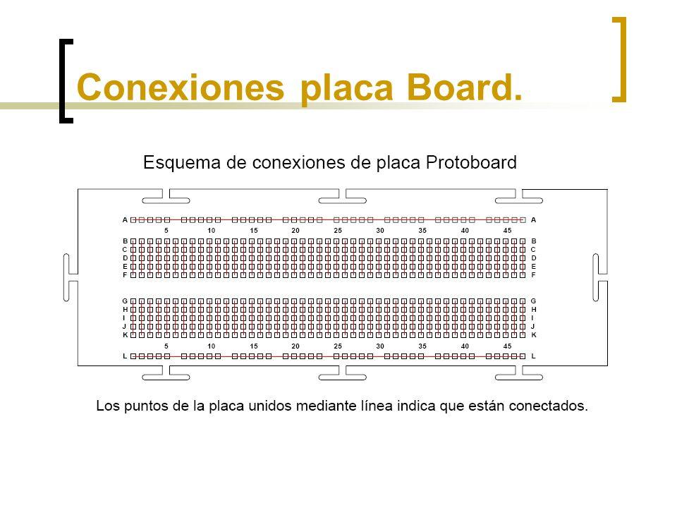 Conexiones placa Board.
