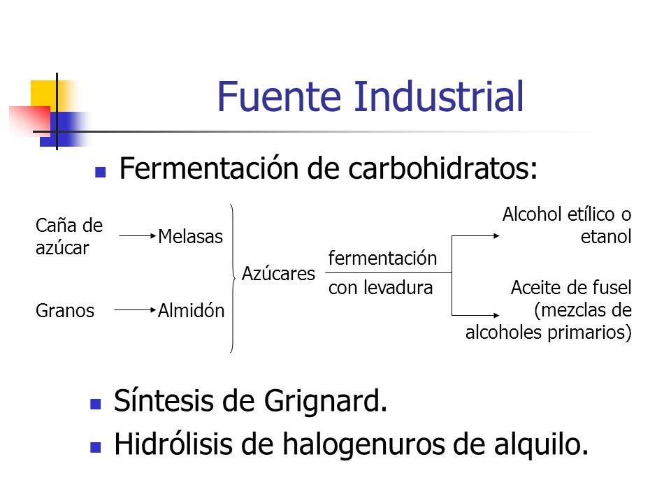 Fuente Industrial Fermentación de carbohidratos: Síntesis de Grignard.
