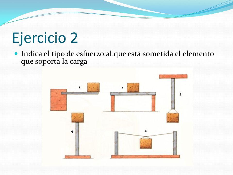 Ejercicio 2 Indica el tipo de esfuerzo al que está sometida el elemento que soporta la carga