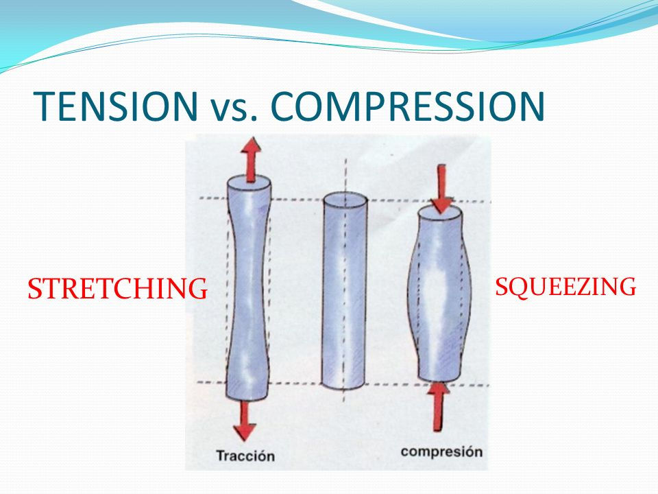 TENSION vs. COMPRESSION