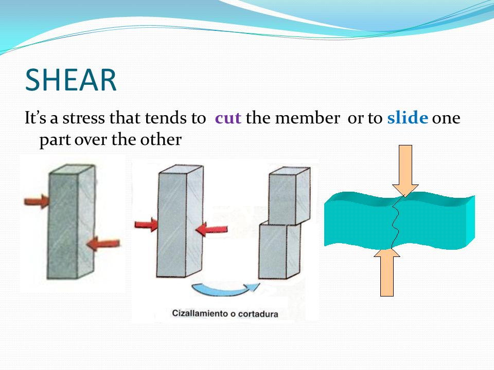 SHEAR It's a stress that tends to cut the member or to slide one part over the other