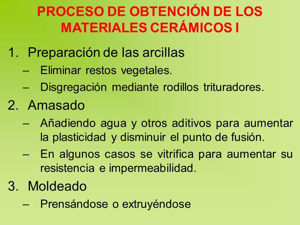 PROCESO DE OBTENCIÓN DE LOS MATERIALES CERÁMICOS I