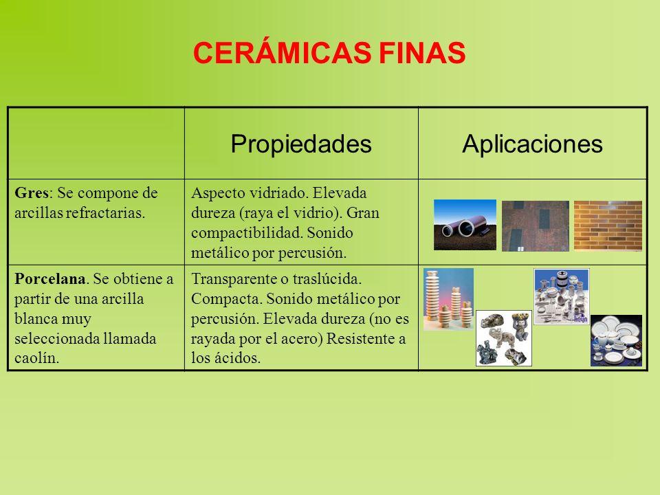 CERÁMICAS FINAS Propiedades Aplicaciones