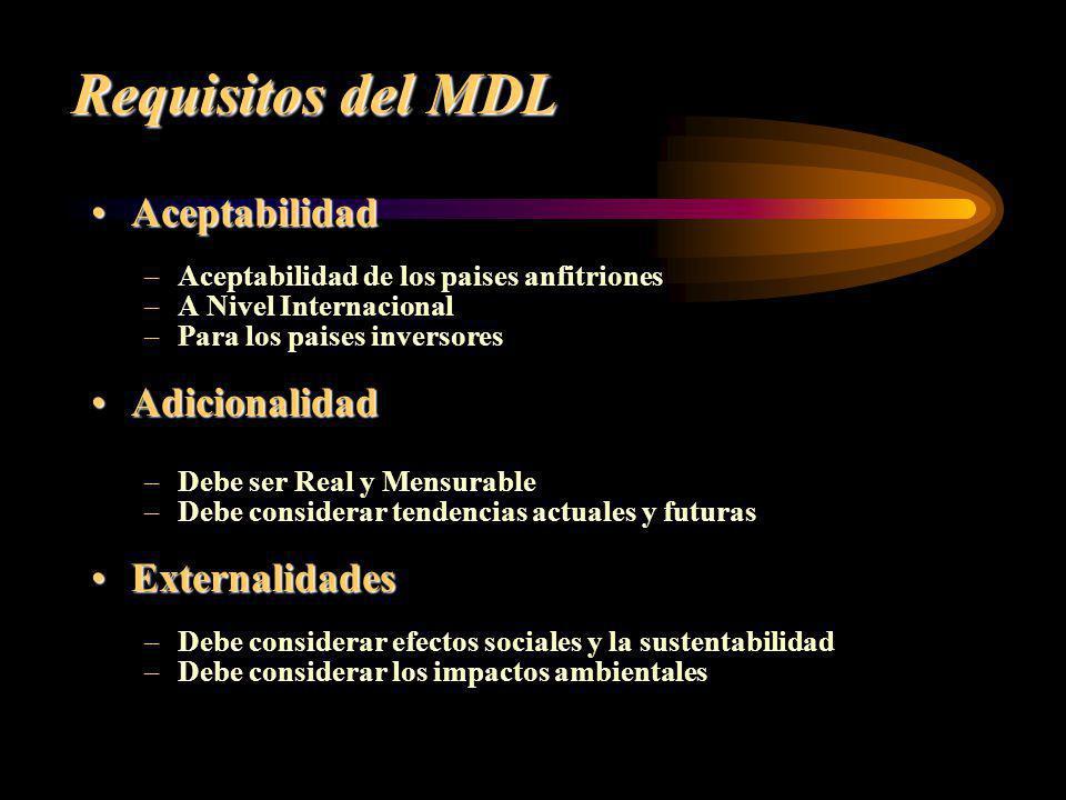 Requisitos del MDL Aceptabilidad Adicionalidad Externalidades