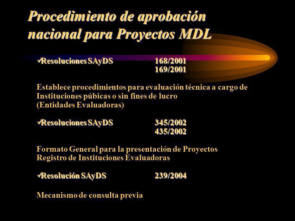 Procedimiento de aprobación nacional para Proyectos MDL