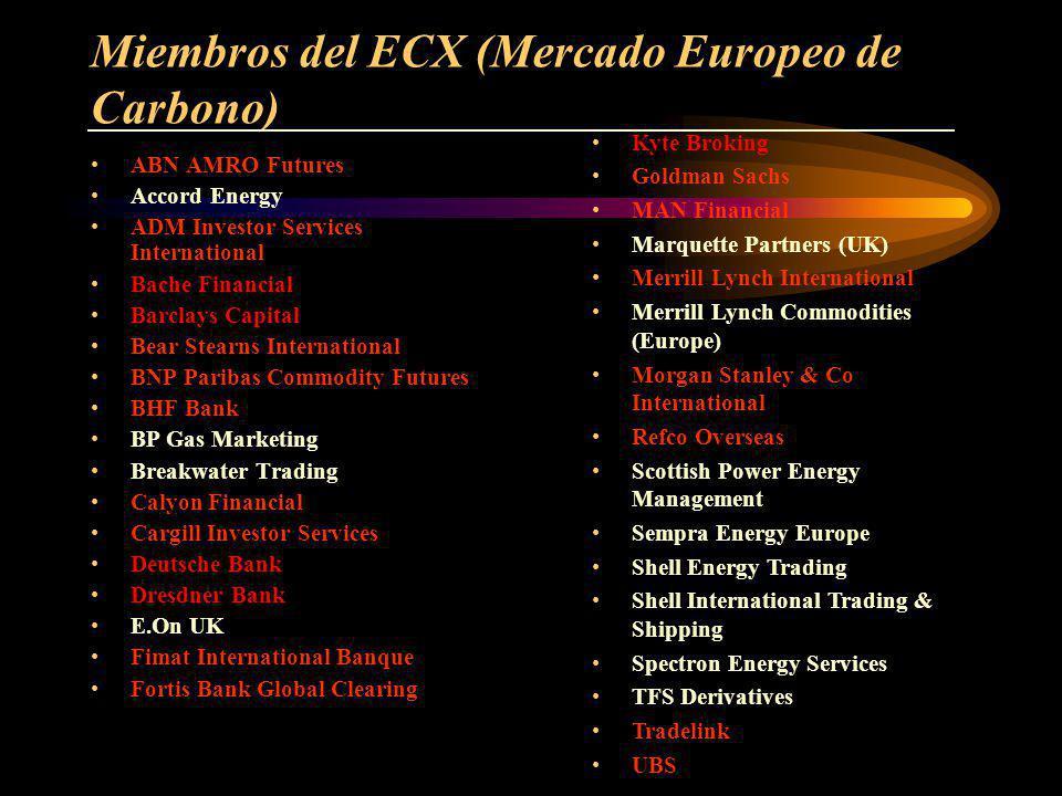 Miembros del ECX (Mercado Europeo de Carbono)