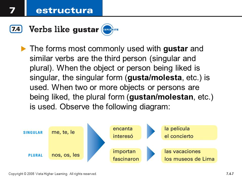 The forms most commonly used with gustar and similar verbs are the third person (singular and plural). When the object or person being liked is singular, the singular form (gusta/molesta, etc.) is used. When two or more objects or persons are being liked, the plural form (gustan/molestan, etc.) is used. Observe the following diagram: