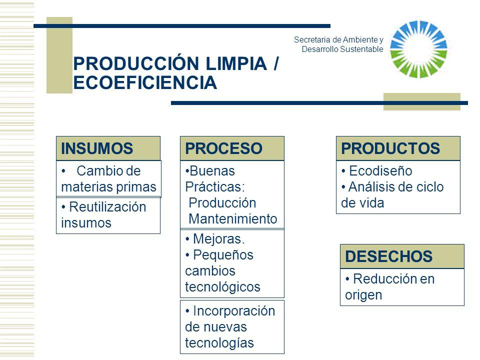 PRODUCCIÓN LIMPIA / ECOEFICIENCIA