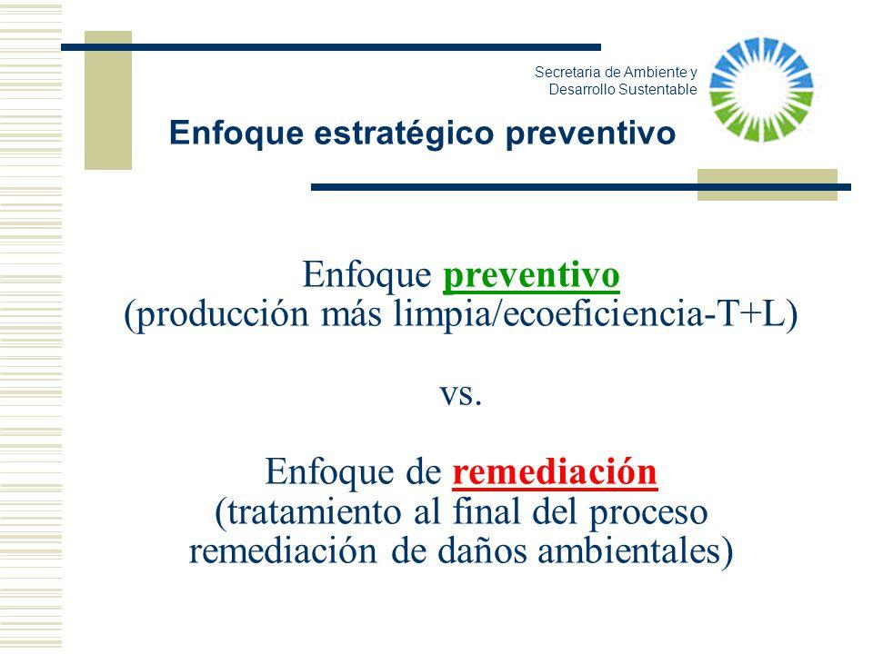 Secretaria de Ambiente y Desarrollo Sustentable