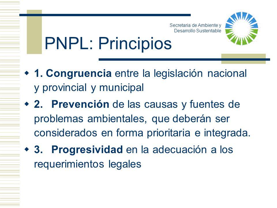PNPL: Principios Secretaria de Ambiente y Desarrollo Sustentable. 1. Congruencia entre la legislación nacional y provincial y municipal.