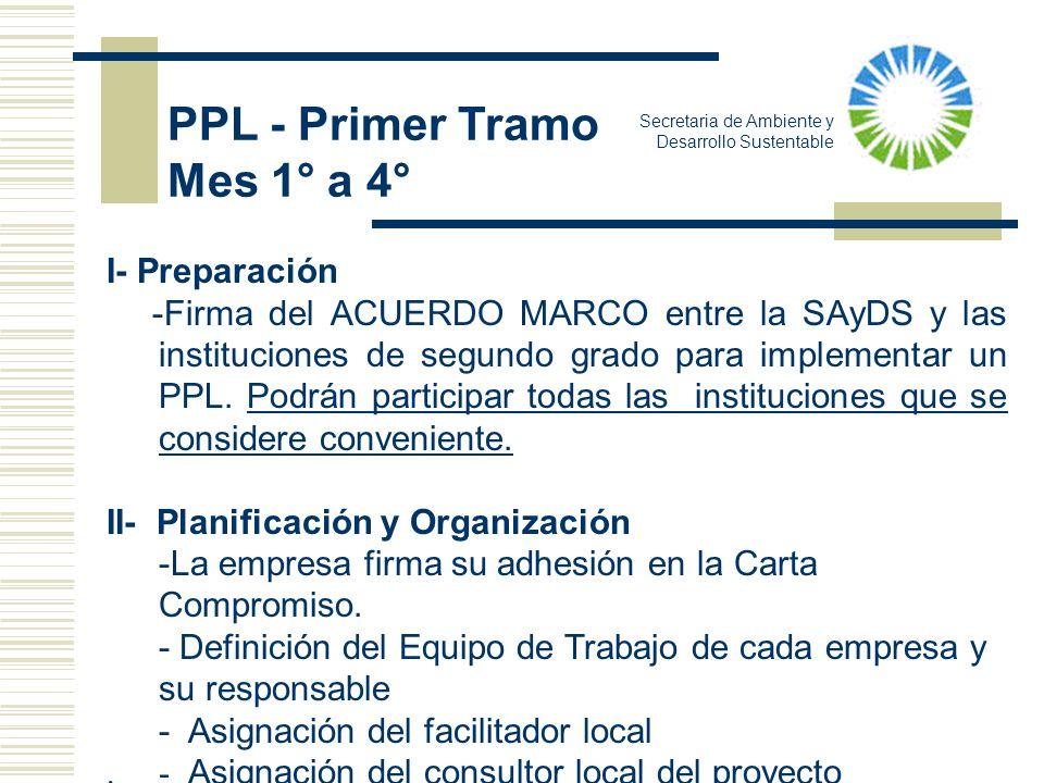 PPL - Primer Tramo Mes 1° a 4° I- Preparación