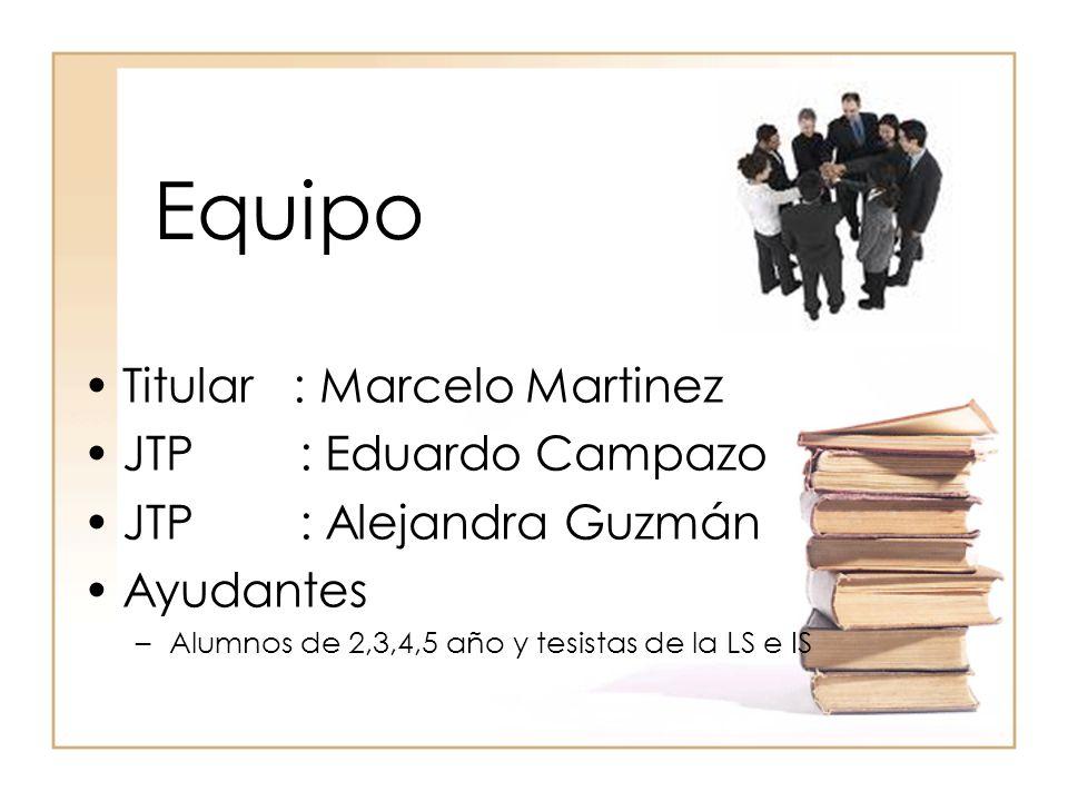 Equipo Titular : Marcelo Martinez JTP : Eduardo Campazo
