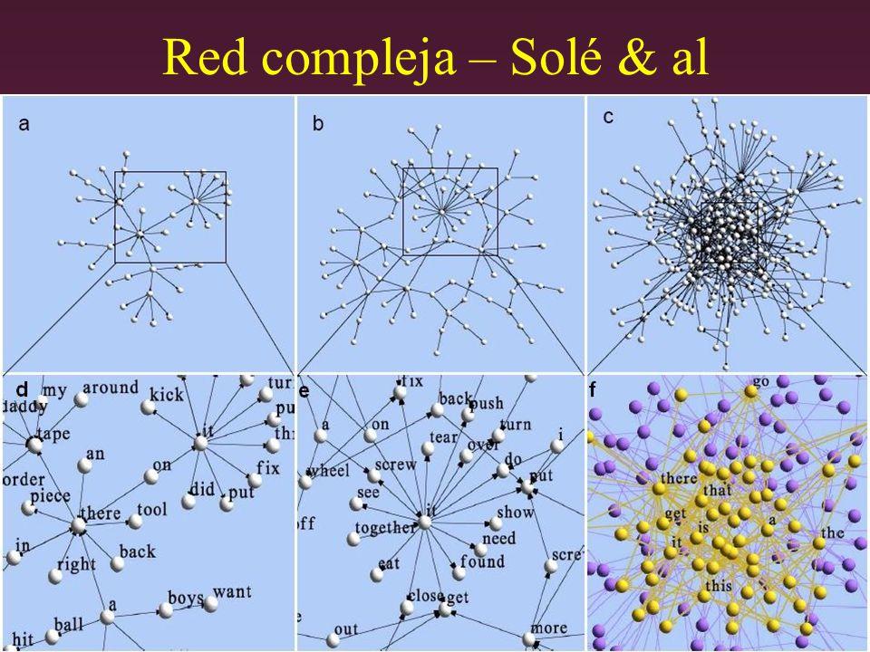 Red compleja – Solé & al