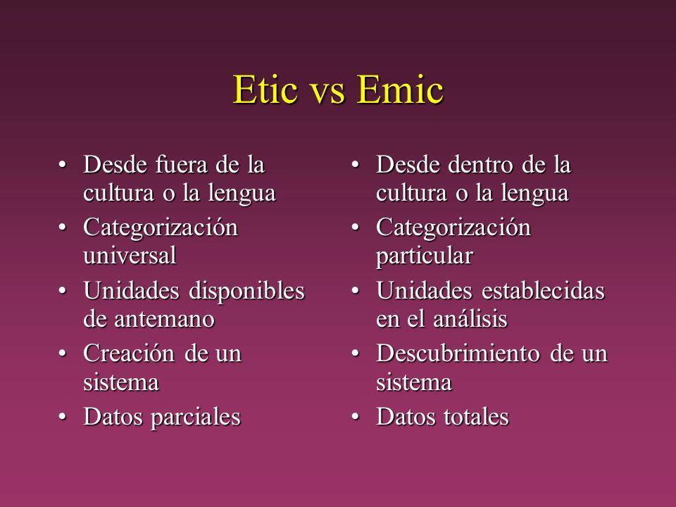 Etic vs Emic Desde fuera de la cultura o la lengua